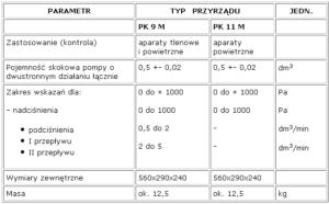 tabela_pk